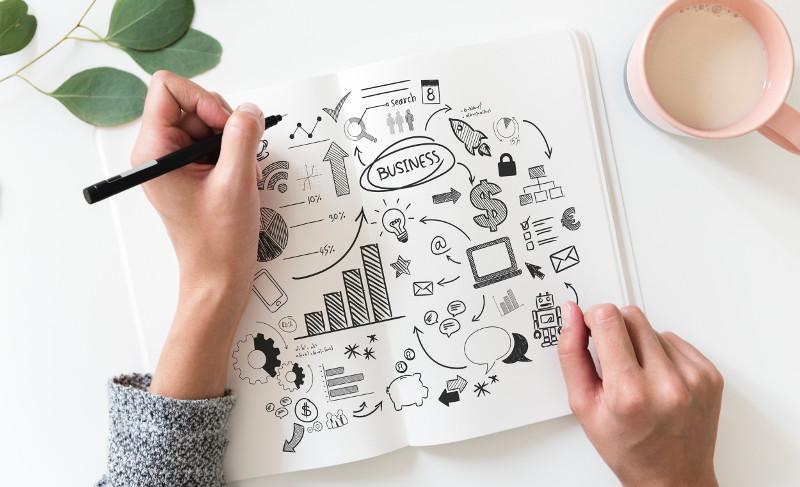 Estratégias para um plano de marketing para MEIs e ME