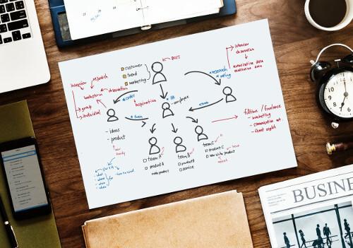 Entender o tamanho da sua empresa e o numero de colaboradores é essencial