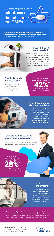 adaptação digital em PMEs