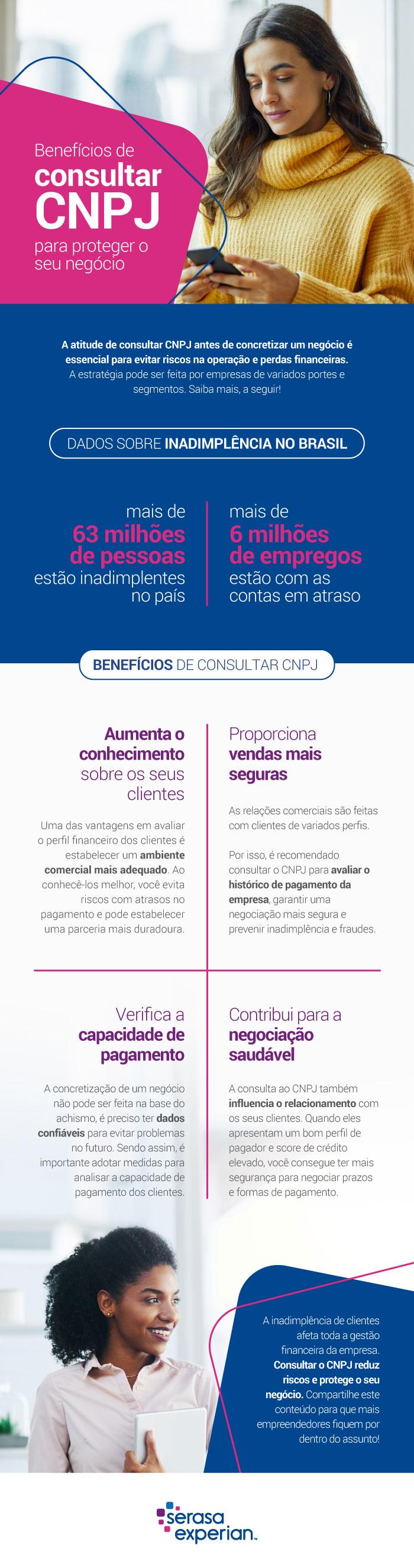 Benefícios de consultar CNPJ